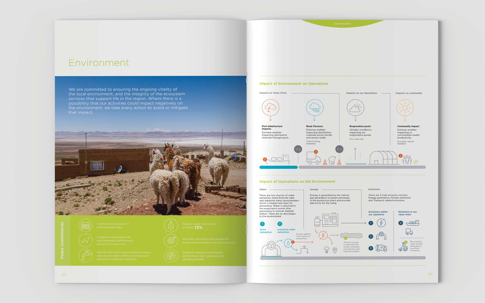 Orocobre Corporate Design Sustainability Report