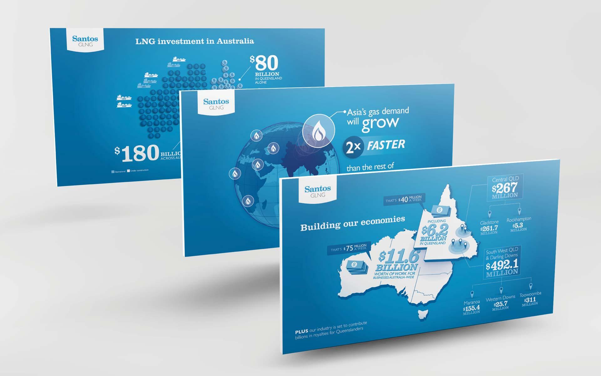 Santos Infographic Design
