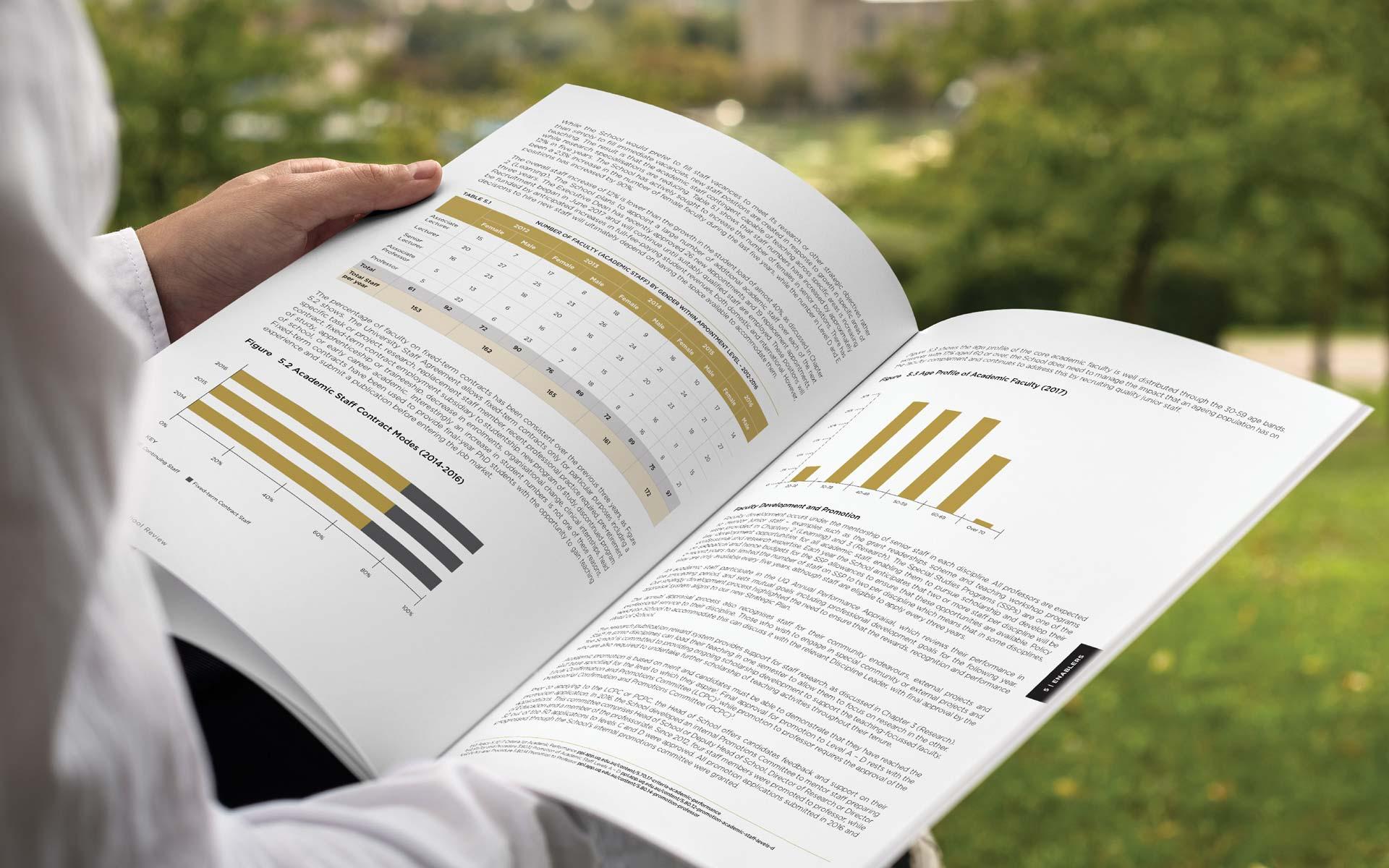 UQ Infographic Design Annual Report Design